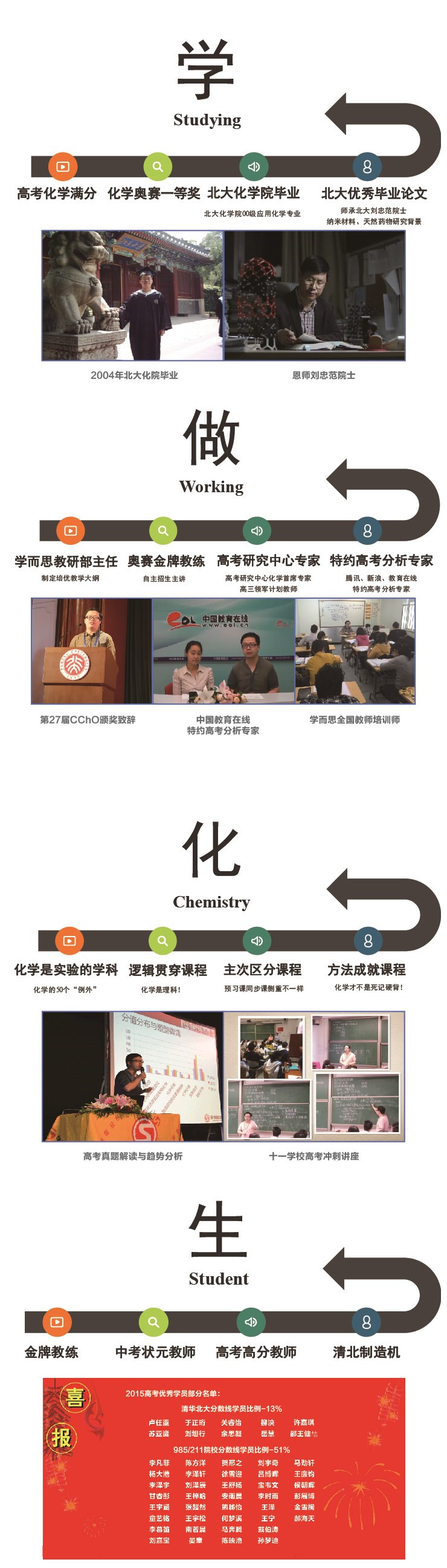 学ES网校-高中化学-清北名师-郑瑞老师简介